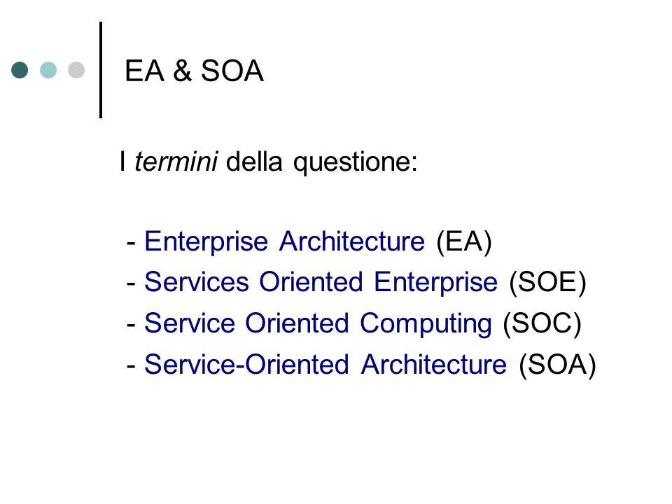 EA & SOA I termini della questione: - Enterprise Architecture (EA)