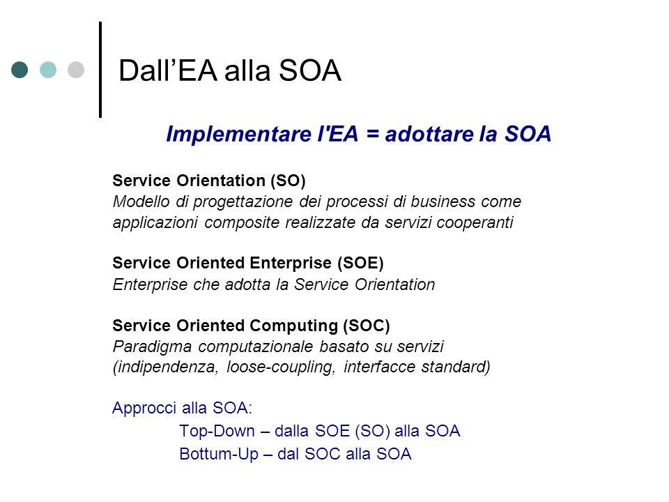 Implementare l EA = adottare la SOA