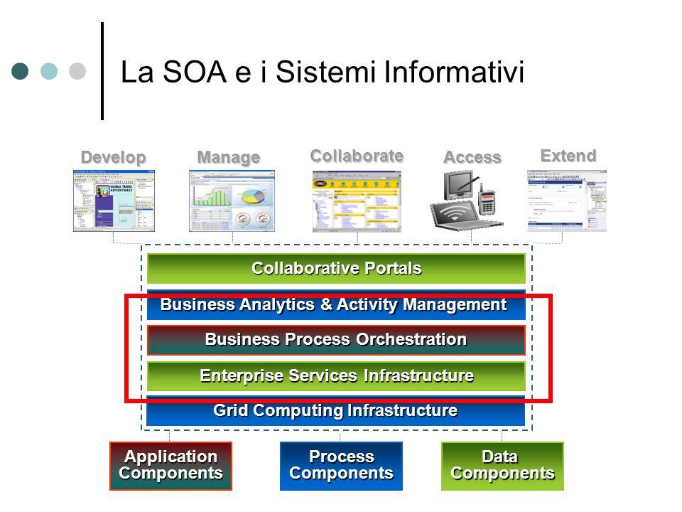 La SOA e i Sistemi Informativi