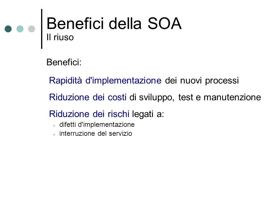 Benefici della SOA Il riuso