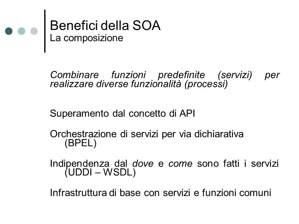 Benefici della SOA La composizione