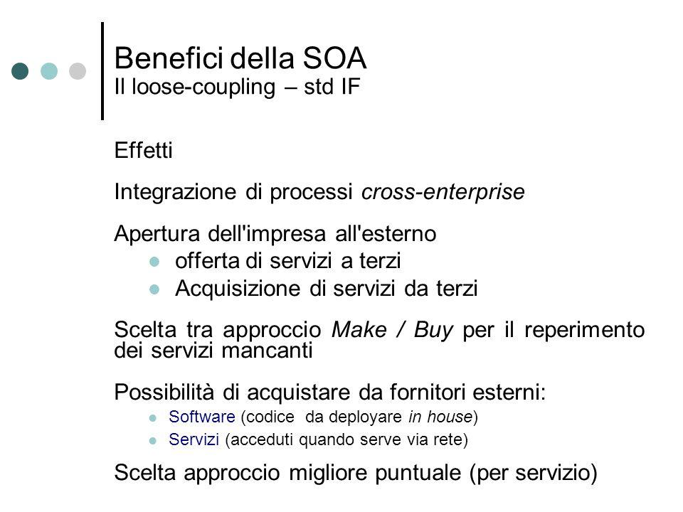 Benefici della SOA Il loose-coupling – std IF