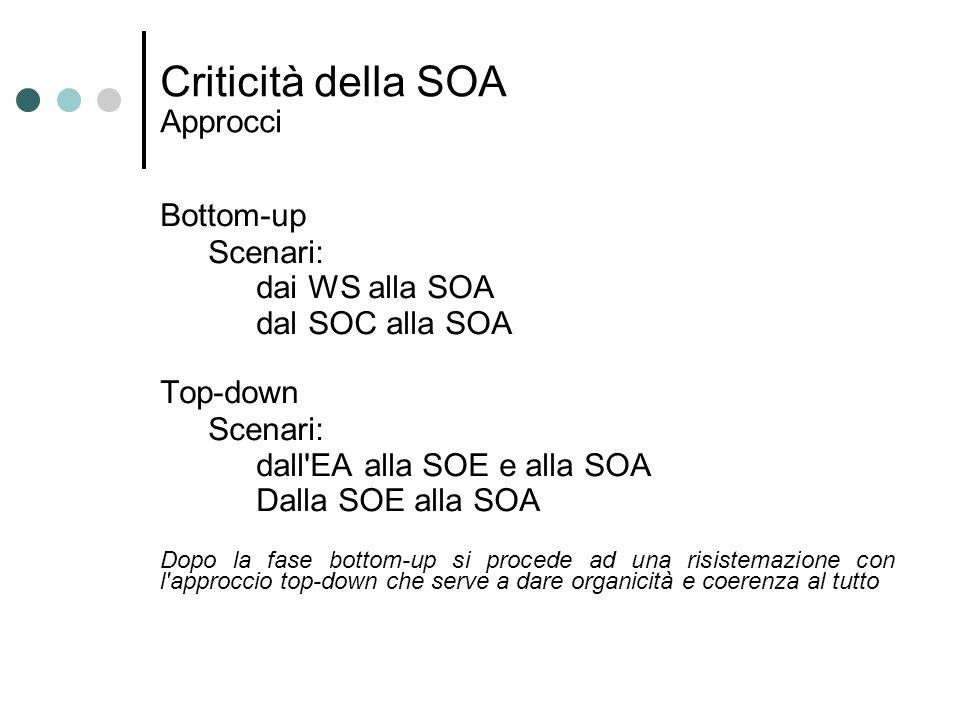 Criticità della SOA Approcci
