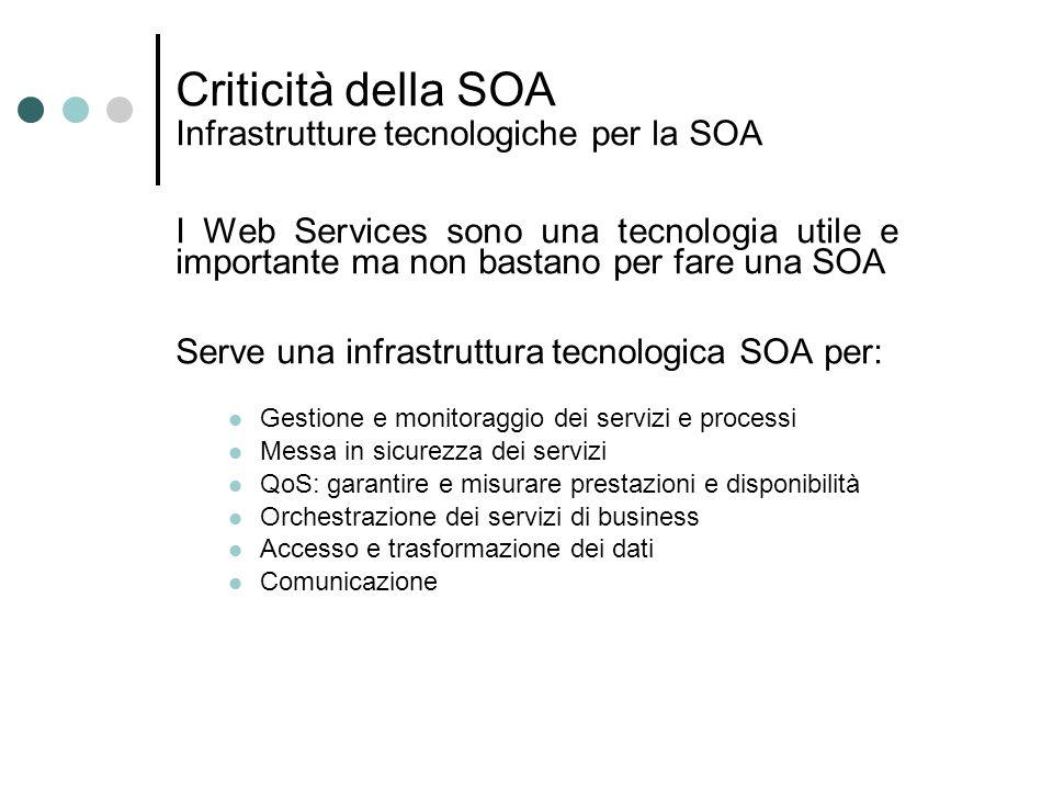 Criticità della SOA Infrastrutture tecnologiche per la SOA