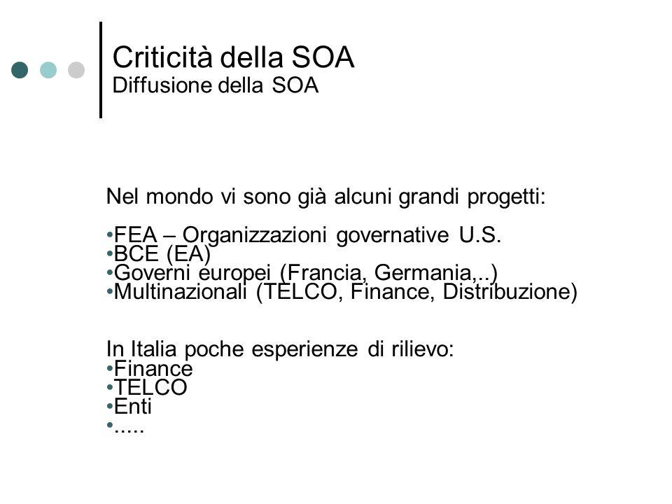 Criticità della SOA Diffusione della SOA