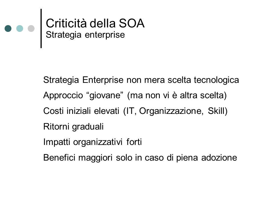 Criticità della SOA Strategia enterprise