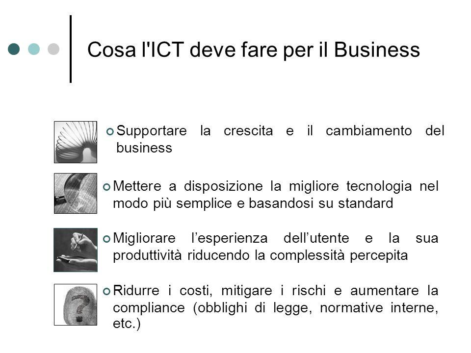 Cosa l ICT deve fare per il Business