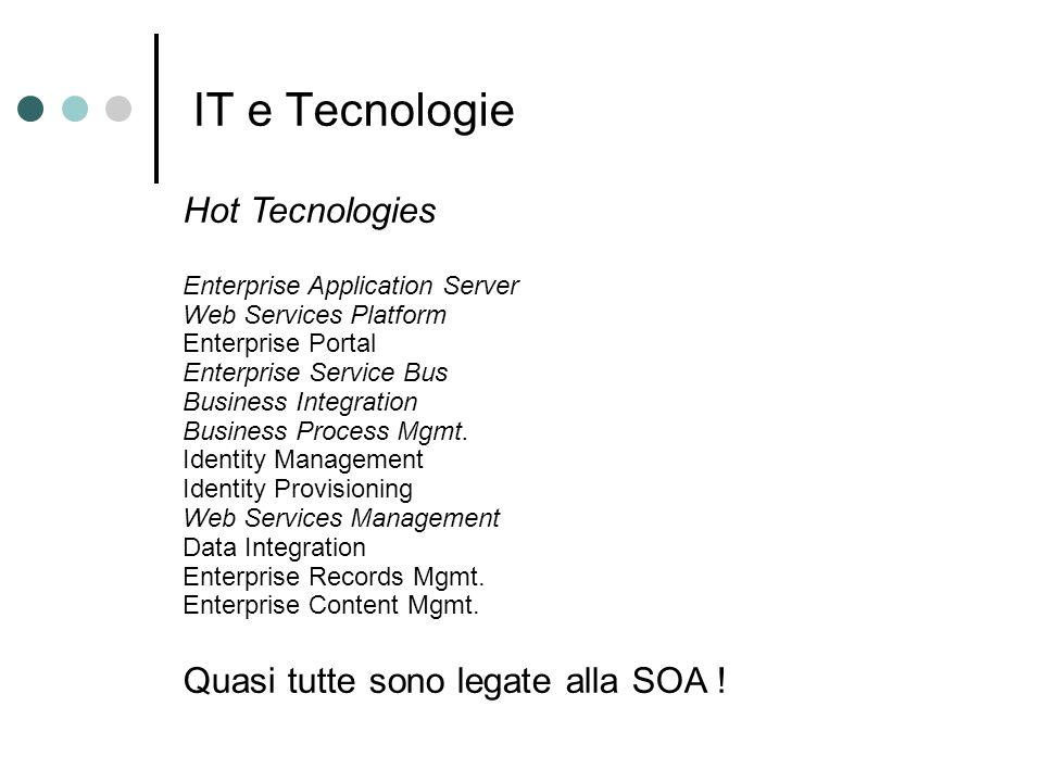 IT e Tecnologie Hot Tecnologies Quasi tutte sono legate alla SOA !