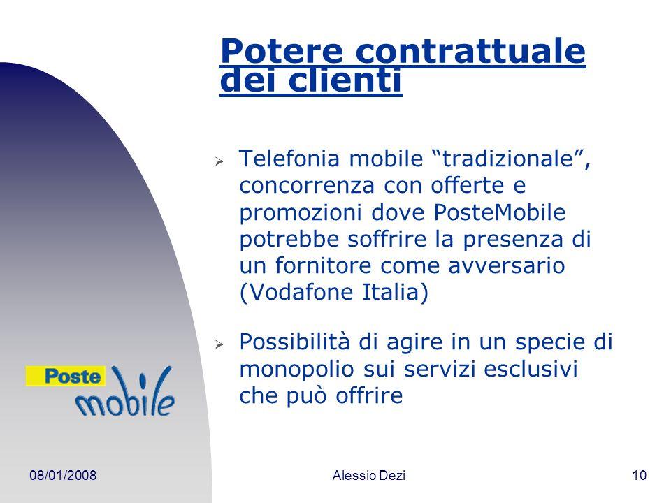 Potere contrattuale dei clienti