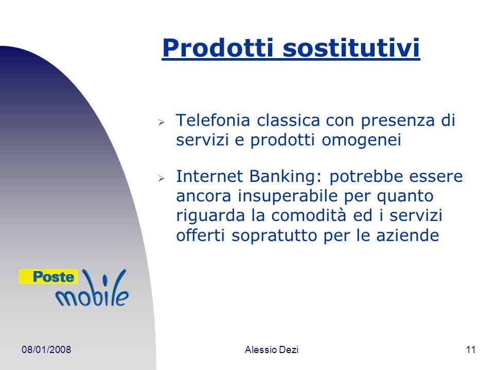 Prodotti sostitutivi Telefonia classica con presenza di servizi e prodotti omogenei.