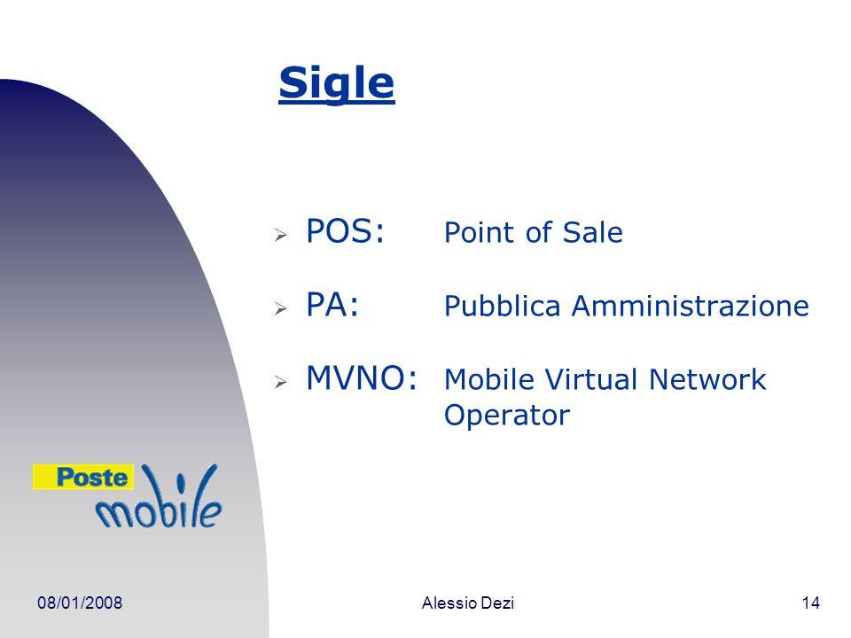 Sigle POS: Point of Sale PA: Pubblica Amministrazione