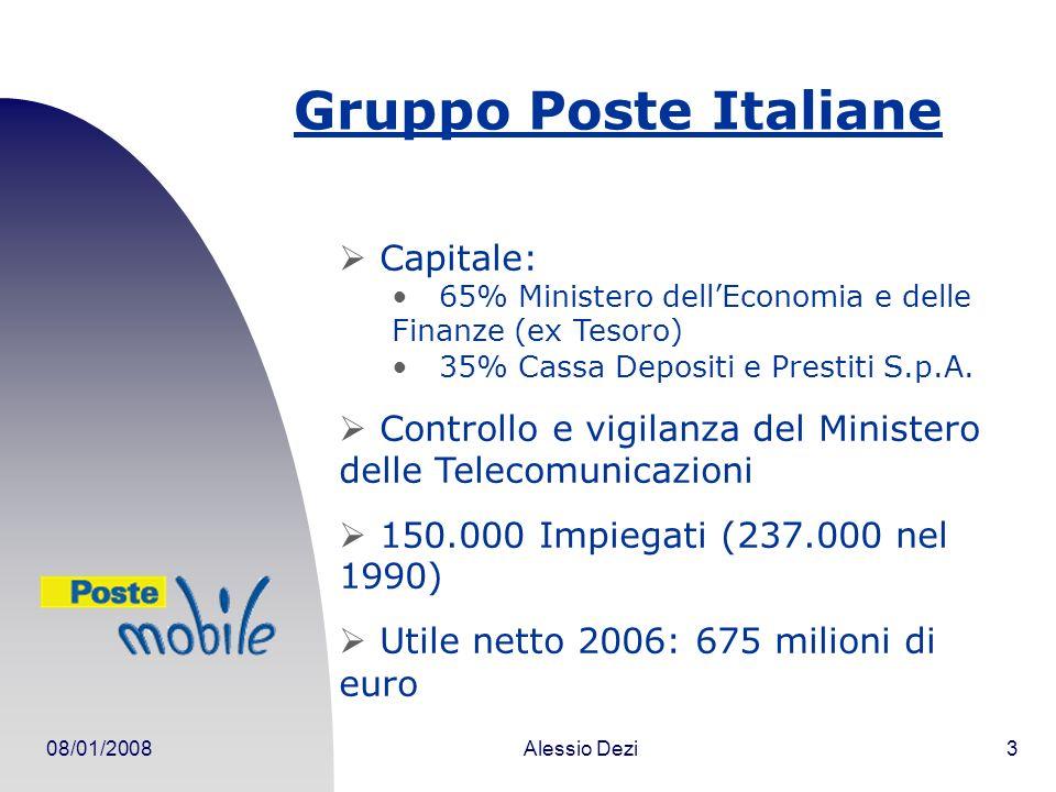 Gruppo Poste Italiane Capitale: