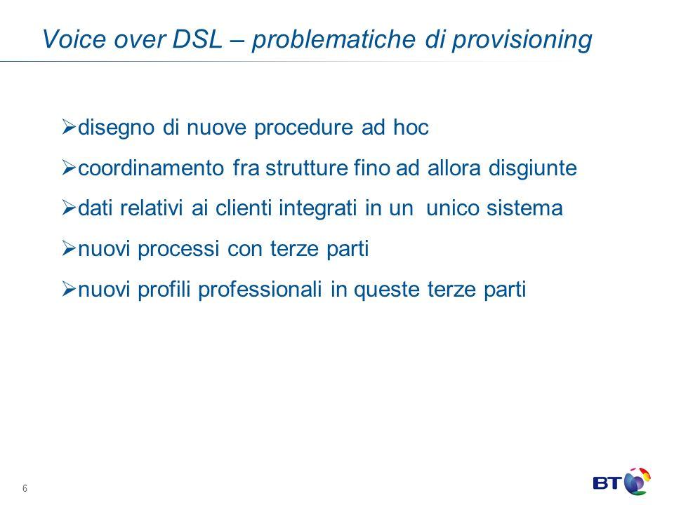 Voice over DSL – problematiche di provisioning