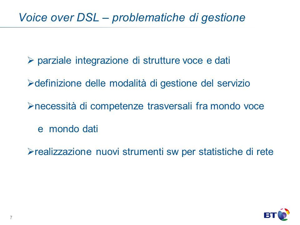 Voice over DSL – problematiche di gestione