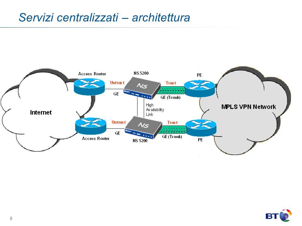 Servizi centralizzati – architettura