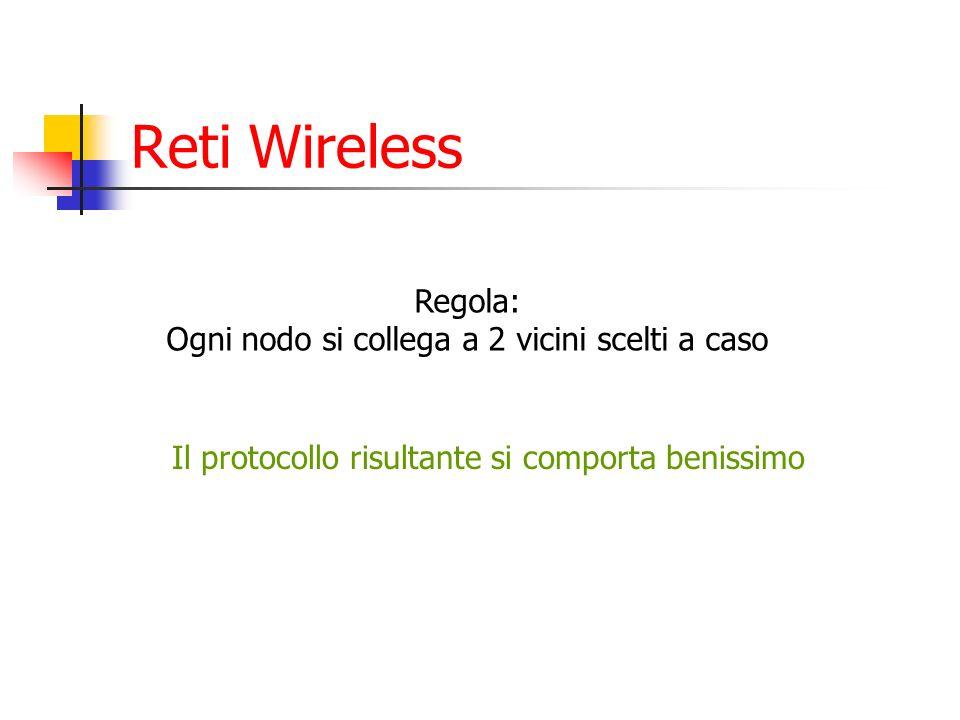 Reti Wireless Regola: Ogni nodo si collega a 2 vicini scelti a caso
