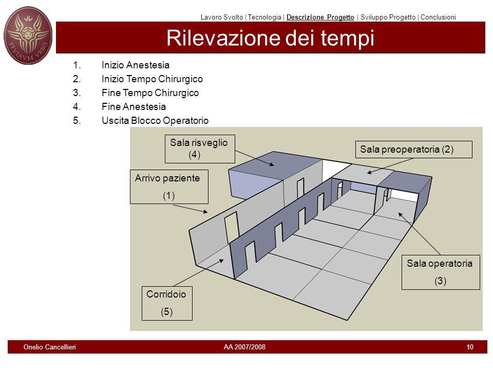 Onelio Cancellieri AA 2007/2008 10