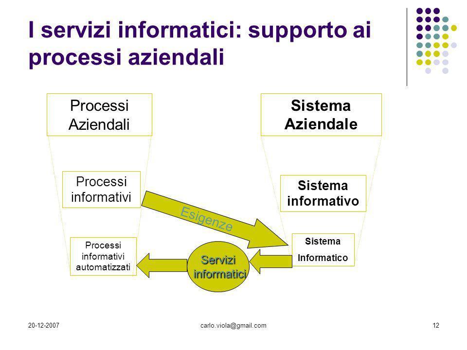 I servizi informatici: supporto ai processi aziendali