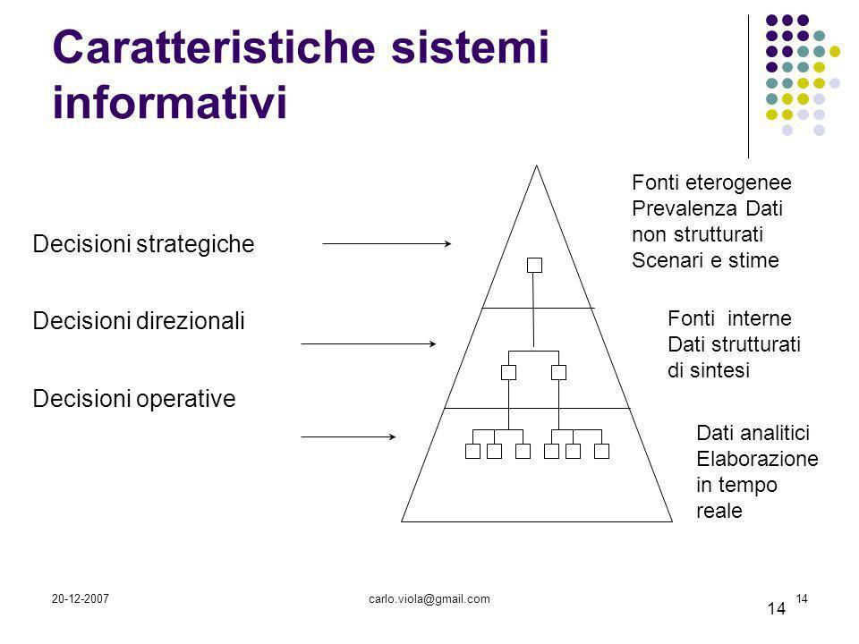 Caratteristiche sistemi informativi