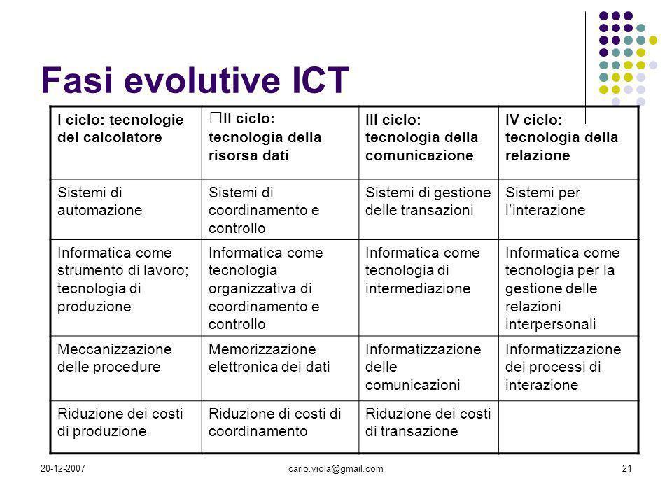 Fasi evolutive ICT I ciclo: tecnologie del calcolatore