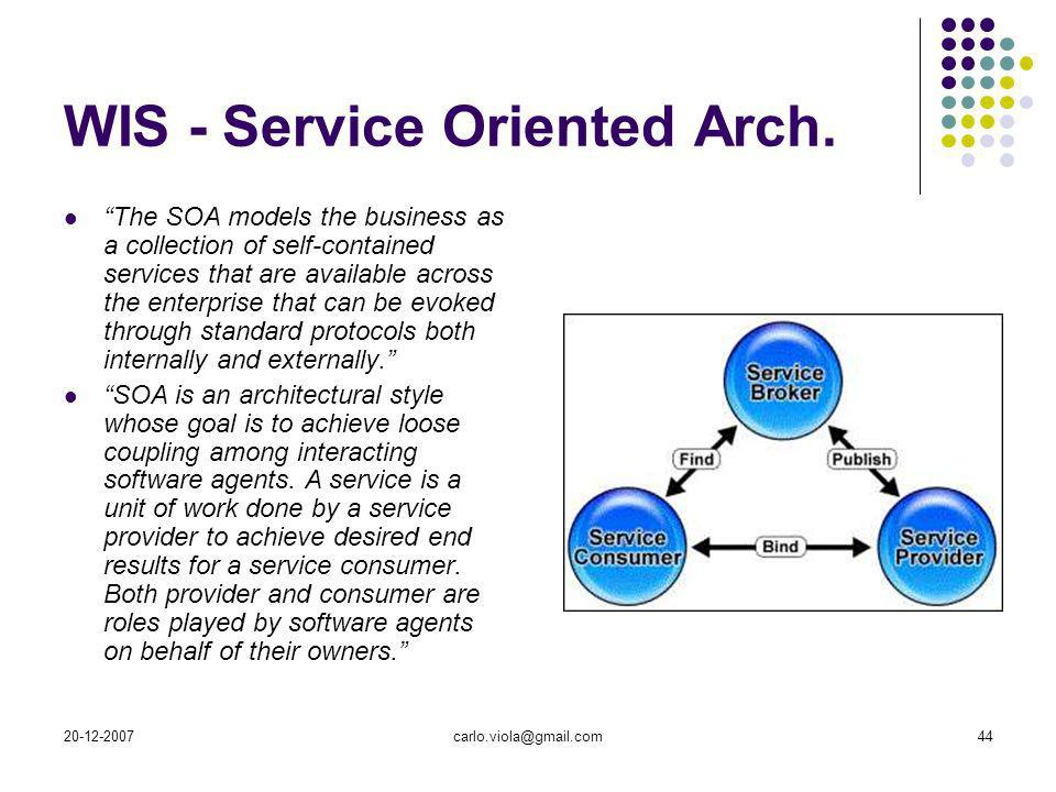 WIS - Service Oriented Arch.