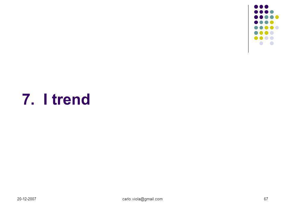 7. I trend 20-12-2007 carlo.viola@gmail.com carlo.viola@gmail.com