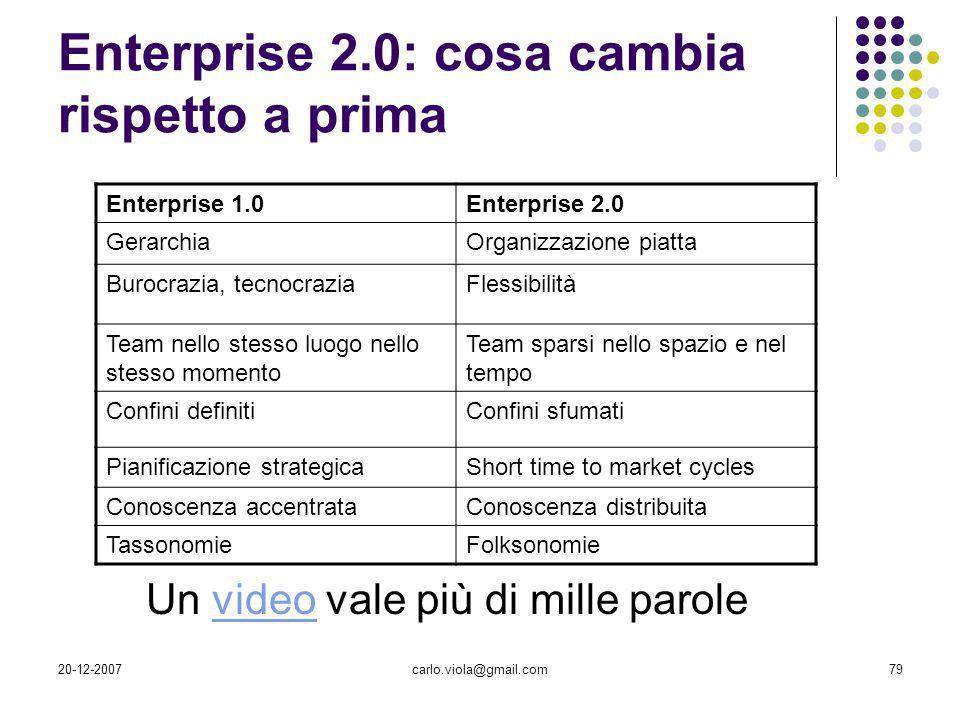 Enterprise 2.0: cosa cambia rispetto a prima