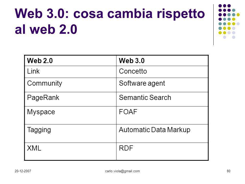 Web 3.0: cosa cambia rispetto al web 2.0