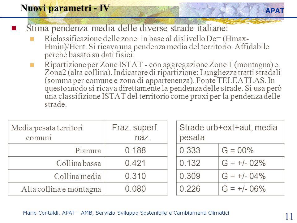 Stima pendenza media delle diverse strade italiane: