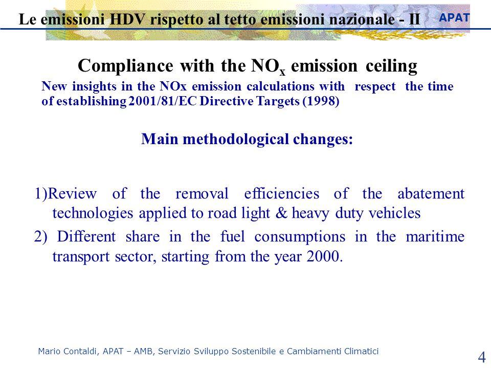 Le emissioni HDV rispetto al tetto emissioni nazionale - II