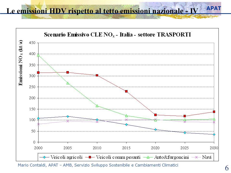 Le emissioni HDV rispetto al tetto emissioni nazionale - IV