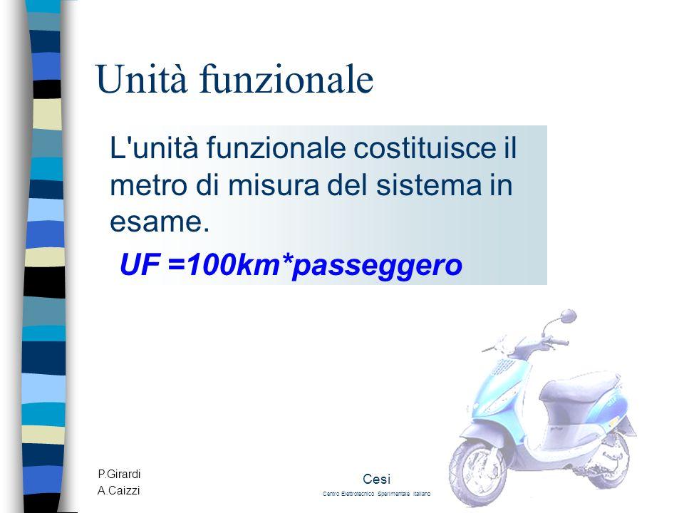 Centro Elettrotecnico Sperimentale Italiano