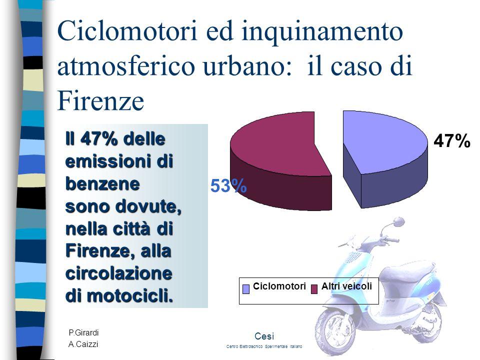 Ciclomotori ed inquinamento atmosferico urbano: il caso di Firenze