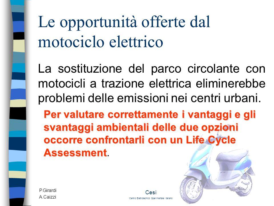 Le opportunità offerte dal motociclo elettrico