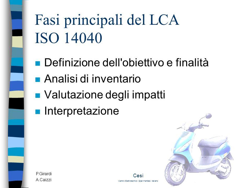 Fasi principali del LCA ISO 14040