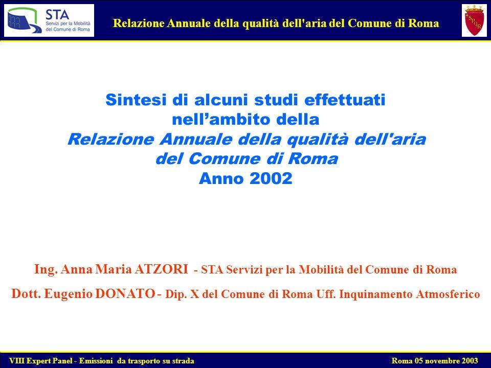 Relazione Annuale della qualità dell aria del Comune di Roma