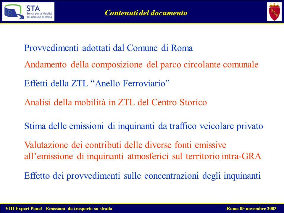 Provvedimenti adottati dal Comune di Roma