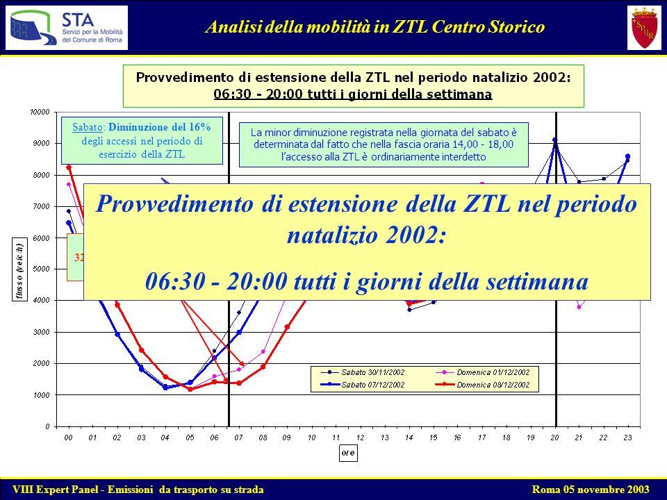Provvedimento di estensione della ZTL nel periodo natalizio 2002: