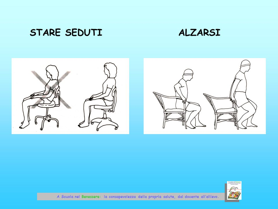 STARE SEDUTI ALZARSI.