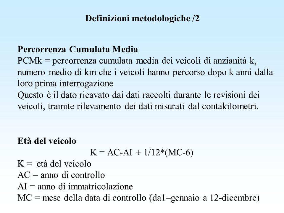 Definizioni metodologiche /2