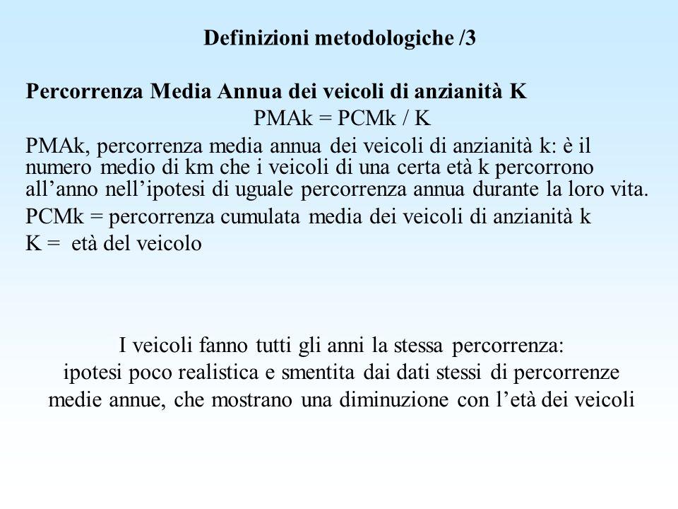 Definizioni metodologiche /3