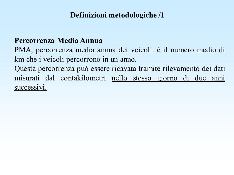 Definizioni metodologiche /1