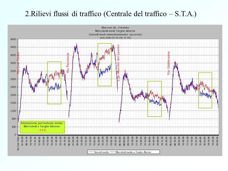 2.Rilievi flussi di traffico (Centrale del traffico – S.T.A.)