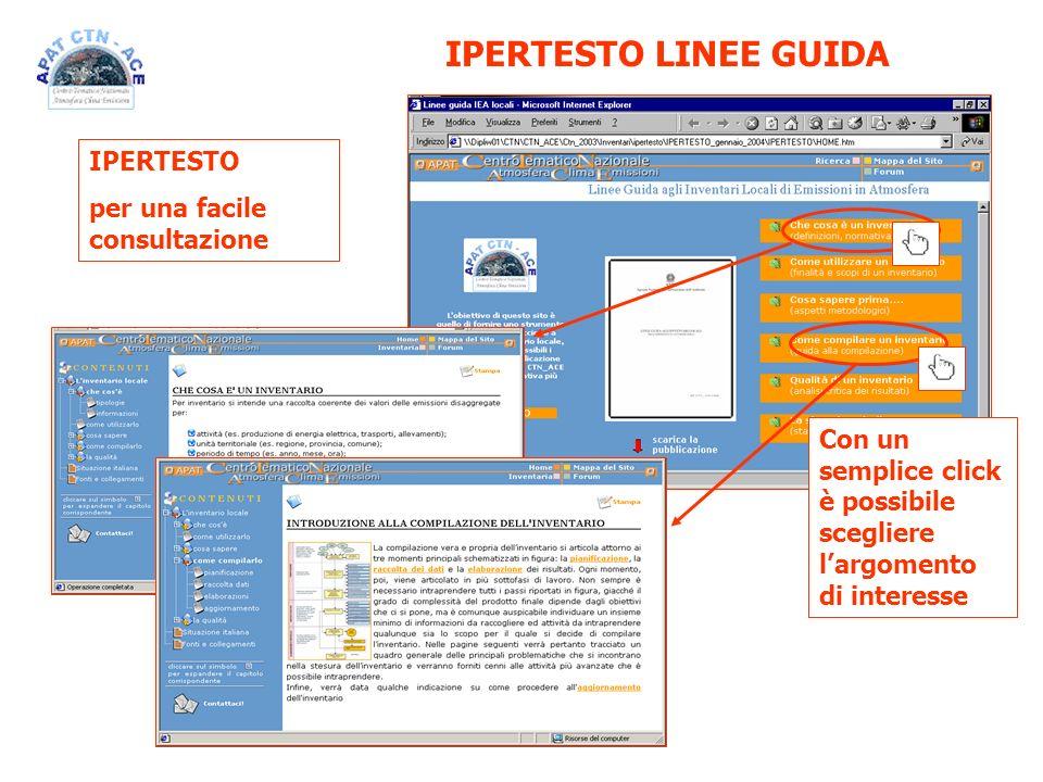 IPERTESTO LINEE GUIDA IPERTESTO per una facile consultazione