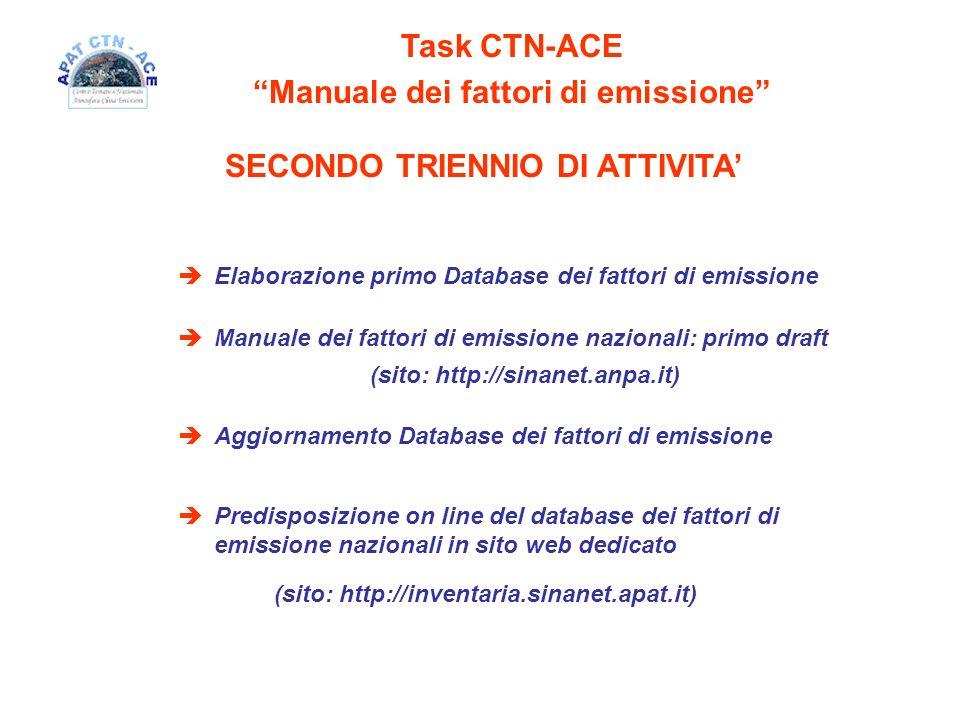 Manuale dei fattori di emissione SECONDO TRIENNIO DI ATTIVITA'