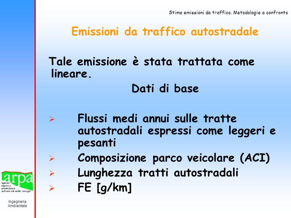 Emissioni da traffico autostradale