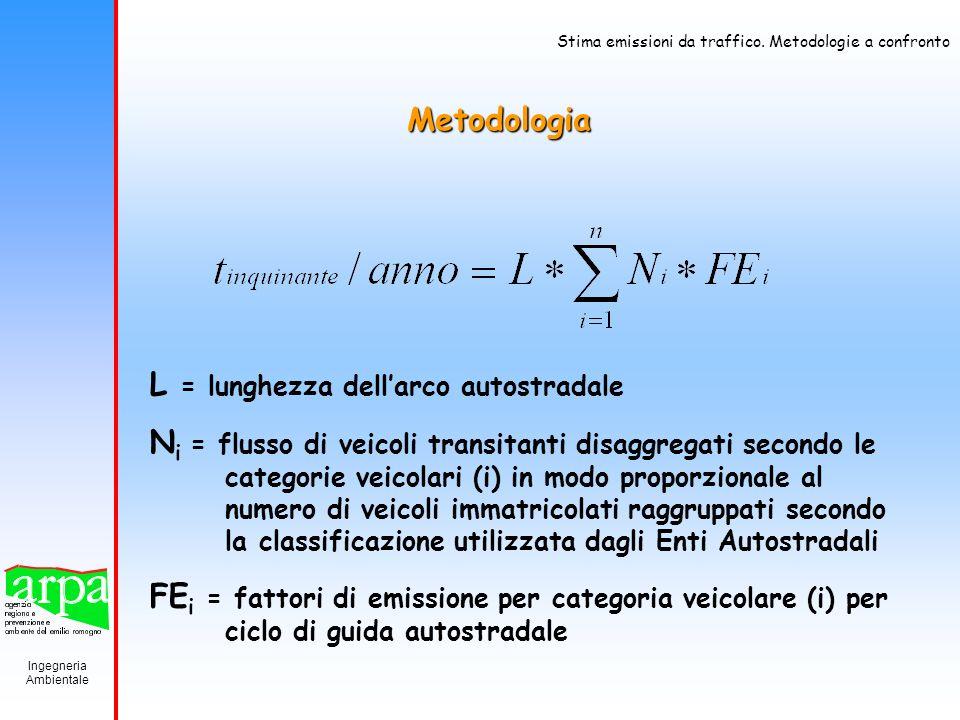 Metodologia L = lunghezza dell'arco autostradale.