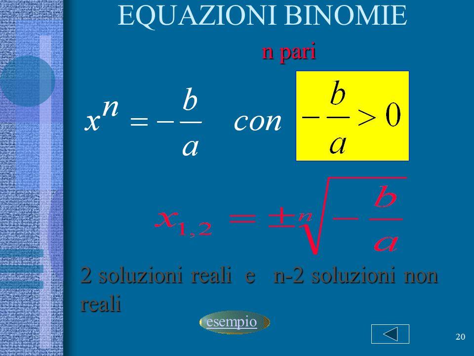 EQUAZIONI BINOMIE 2 soluzioni reali e n-2 soluzioni non reali n pari