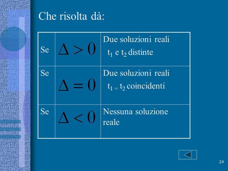 Che risolta dà: Se Due soluzioni reali t1 e t2 distinte