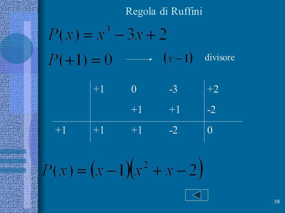 Regola di Ruffini divisore +1 -3 +2 -2